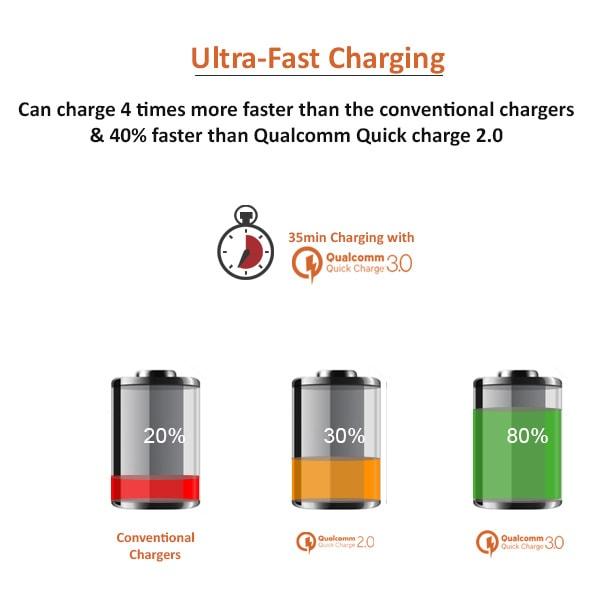 12v-car-charger